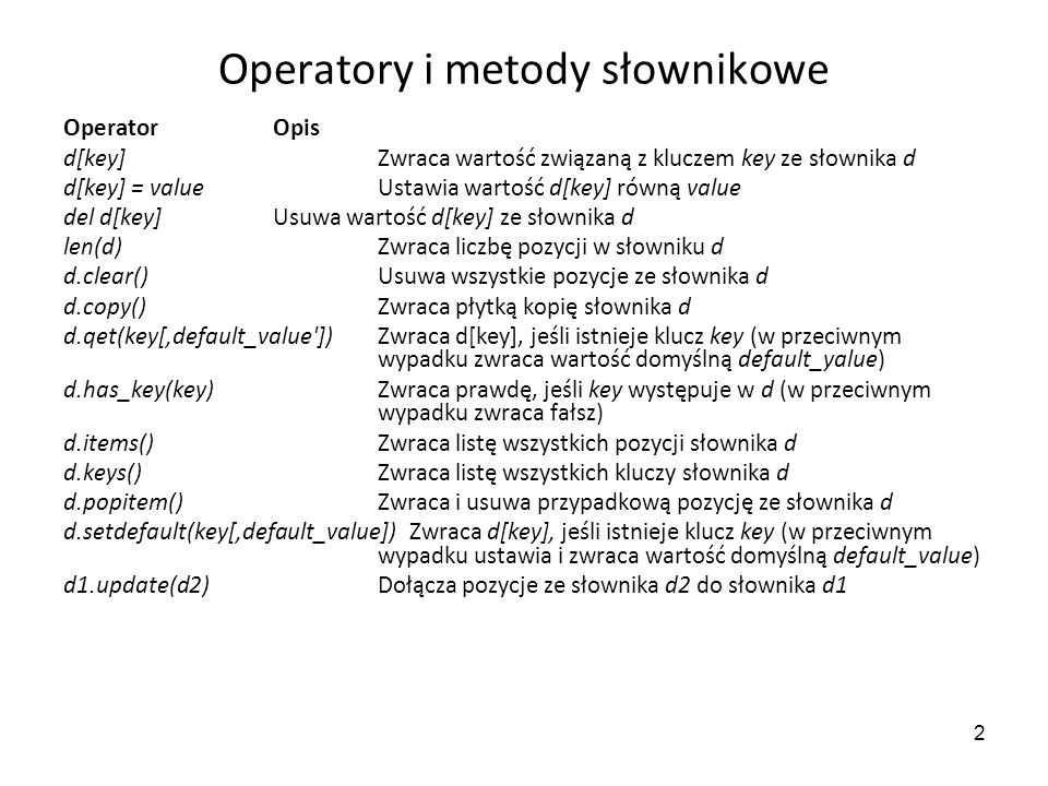 Operatory i metody słownikowe