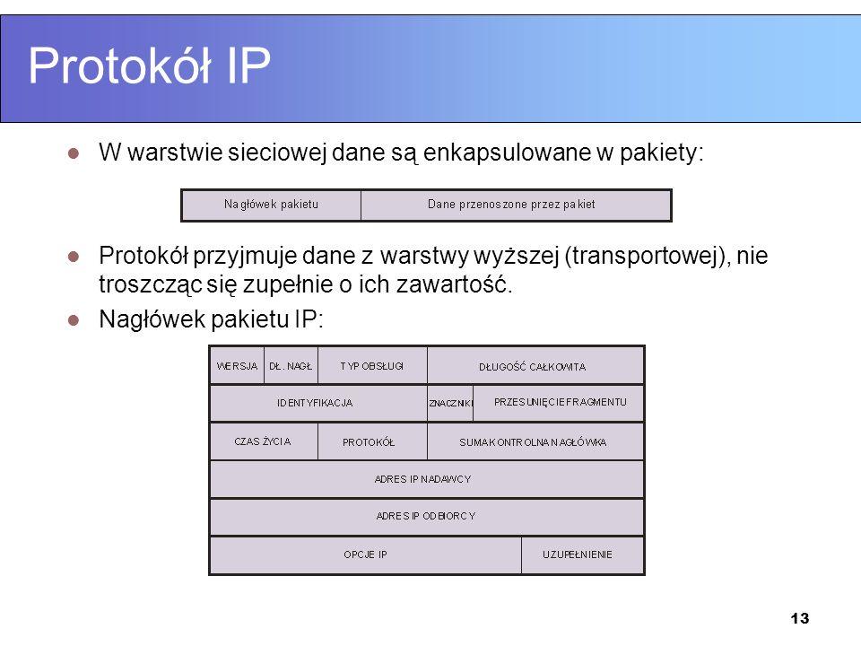 Protokół IP W warstwie sieciowej dane są enkapsulowane w pakiety: