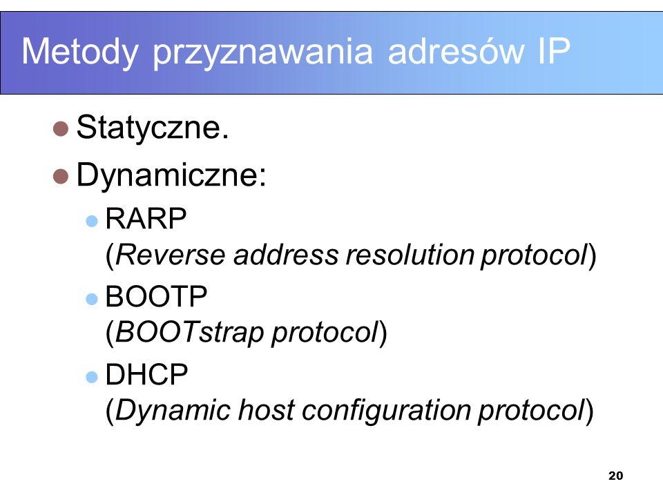 Metody przyznawania adresów IP