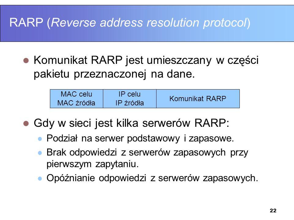 RARP (Reverse address resolution protocol)