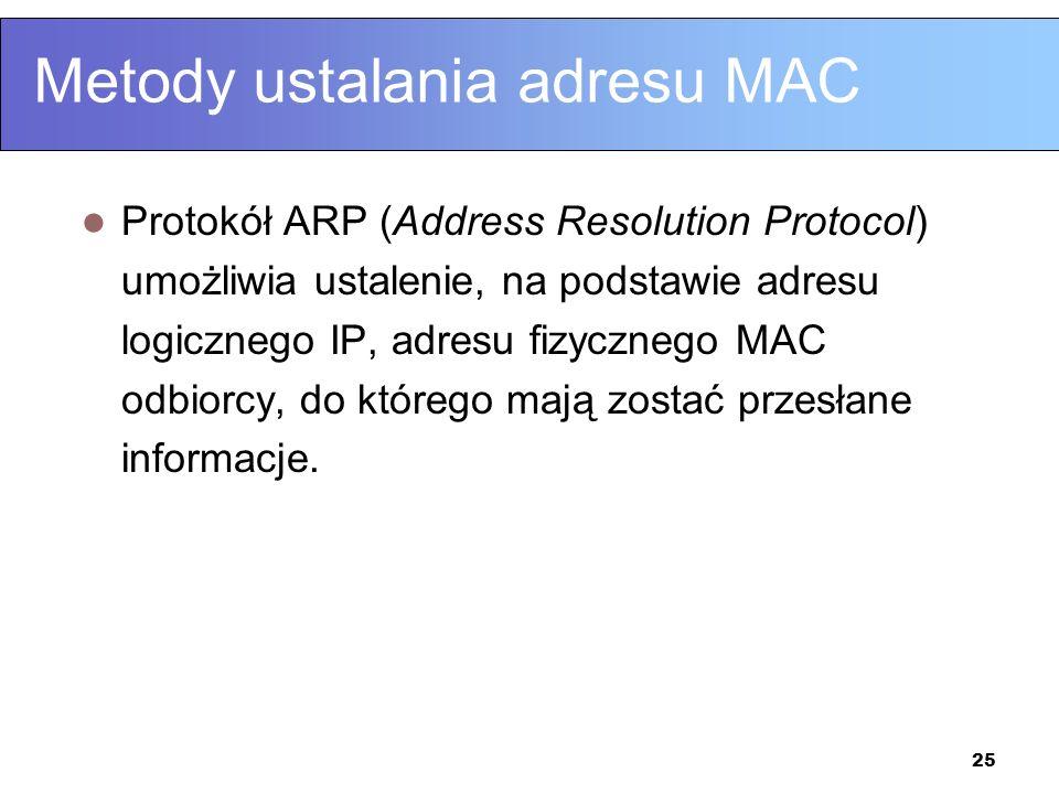 Metody ustalania adresu MAC