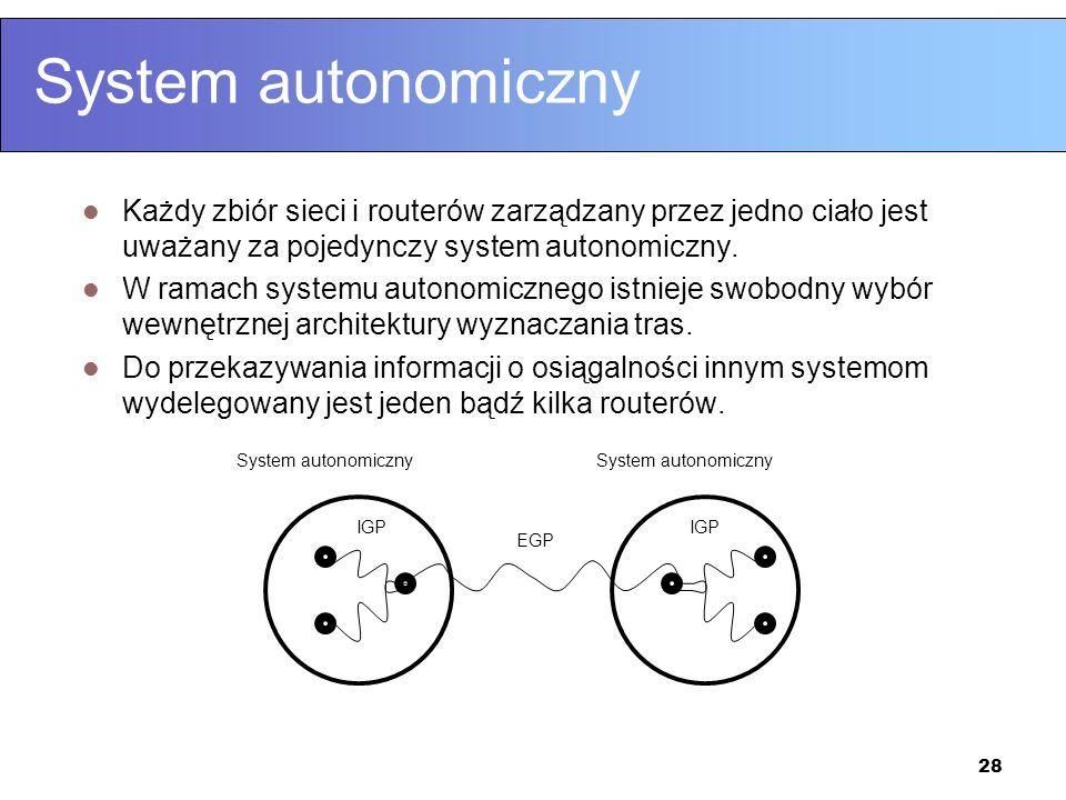 System autonomiczny Każdy zbiór sieci i routerów zarządzany przez jedno ciało jest uważany za pojedynczy system autonomiczny.