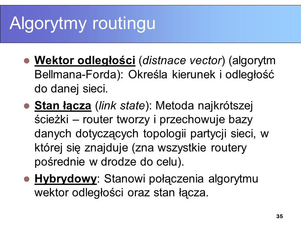 Algorytmy routingu Wektor odległości (distnace vector) (algorytm Bellmana-Forda): Określa kierunek i odległość do danej sieci.