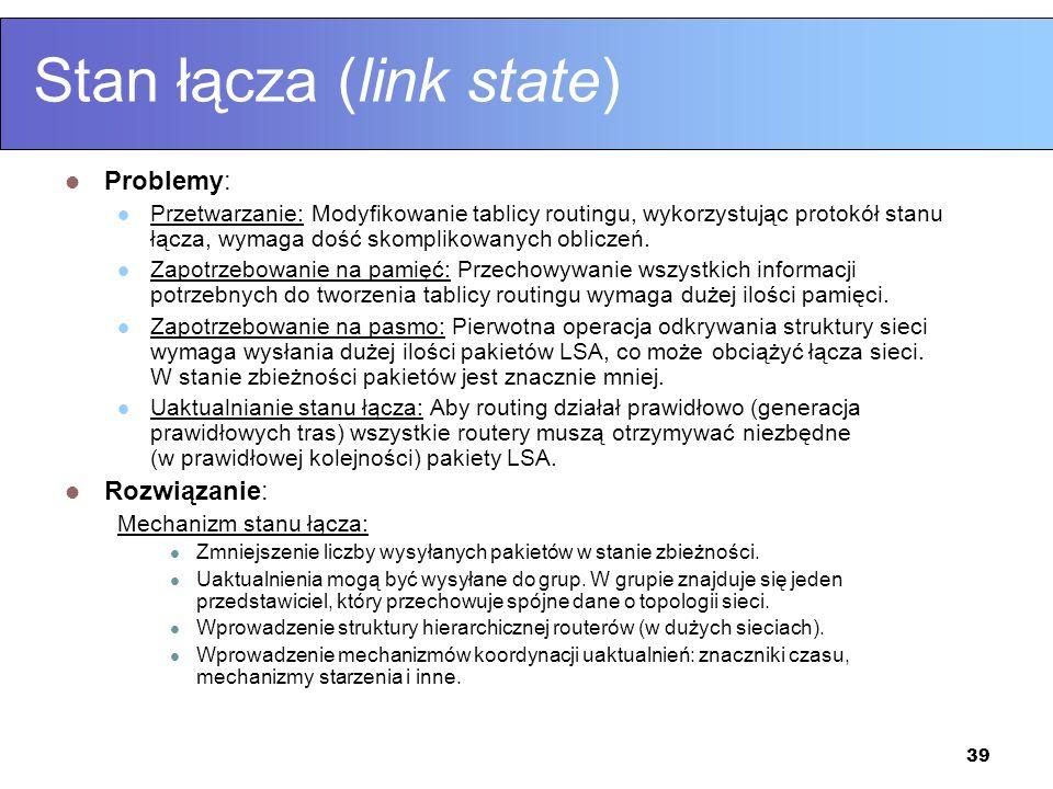 Stan łącza (link state)