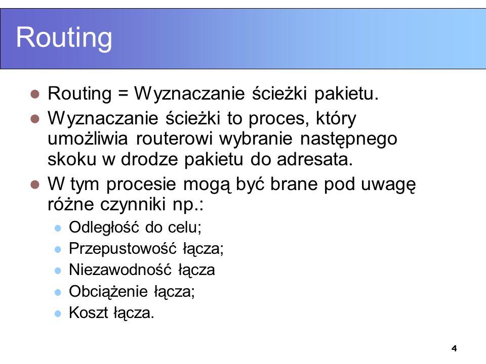 Routing Routing = Wyznaczanie ścieżki pakietu.
