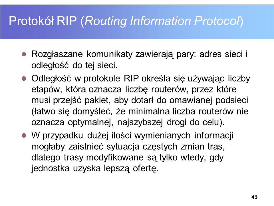 Protokół RIP (Routing Information Protocol)