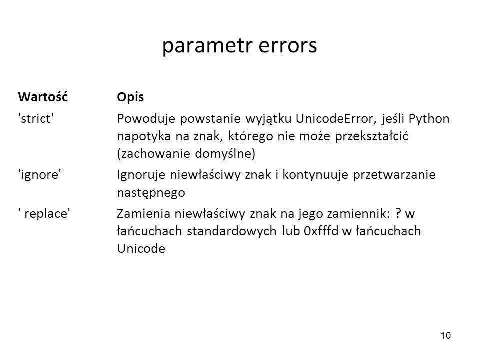 parametr errors Wartość Opis