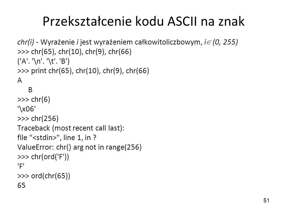 Przekształcenie kodu ASCII na znak