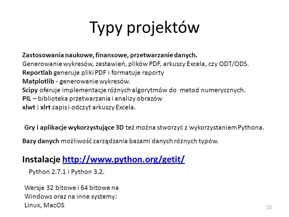 Typy projektów Instalacje http://www.python.org/getit/