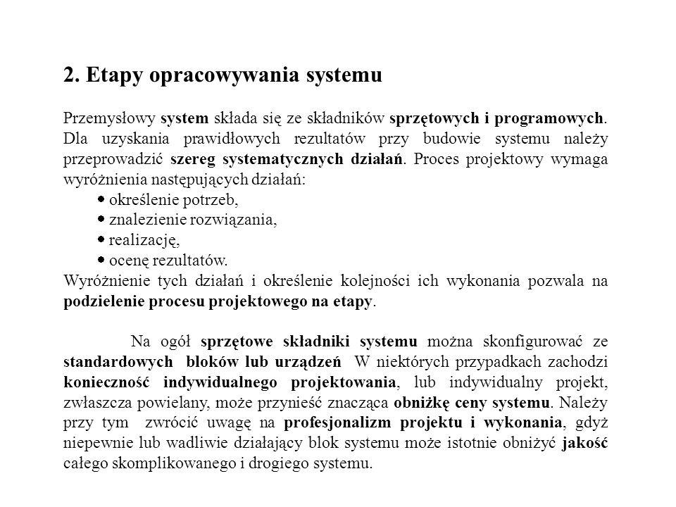 2. Etapy opracowywania systemu