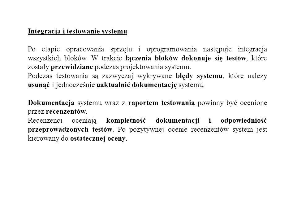 Integracja i testowanie systemu