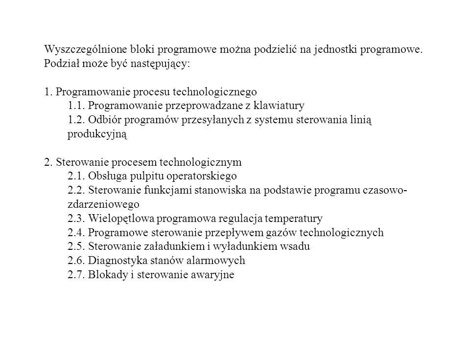 Wyszczególnione bloki programowe można podzielić na jednostki programowe. Podział może być następujący: