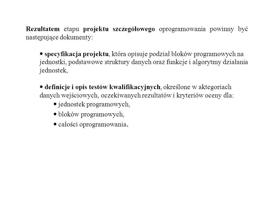 Rezultatem etapu projektu szczegółowego oprogramowania powinny być następujące dokumenty: