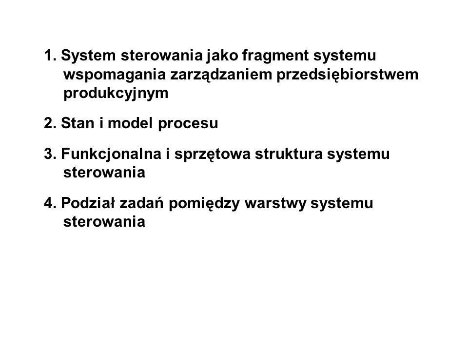 1. System sterowania jako fragment systemu wspomagania zarządzaniem przedsiębiorstwem produkcyjnym