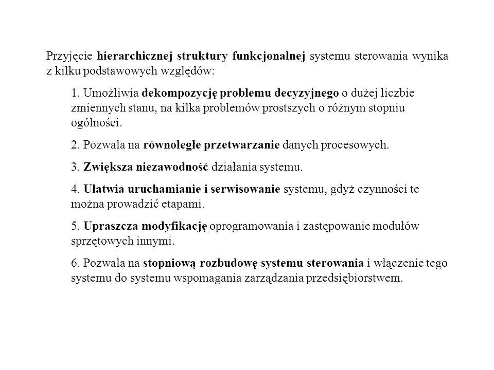 Przyjęcie hierarchicznej struktury funkcjonalnej systemu sterowania wynika z kilku podstawowych względów: