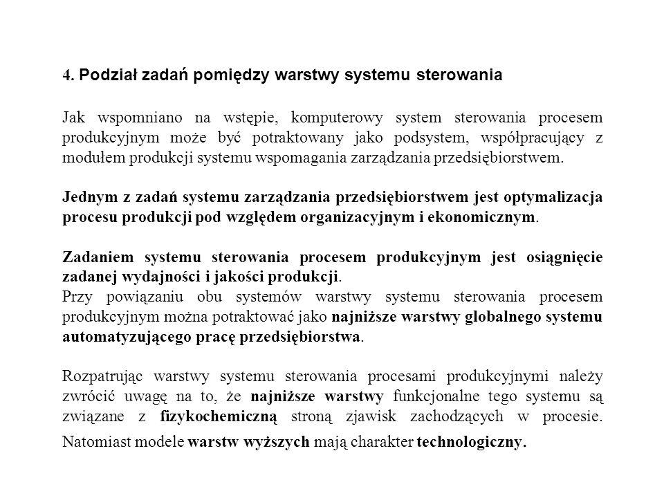 4. Podział zadań pomiędzy warstwy systemu sterowania