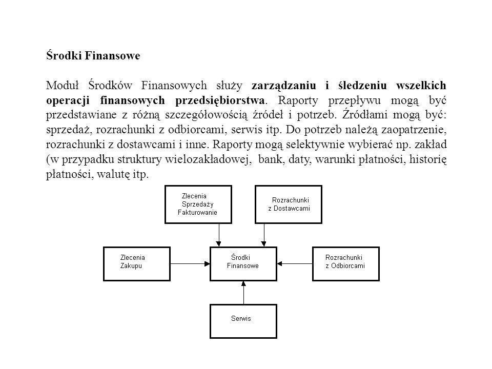 Środki Finansowe
