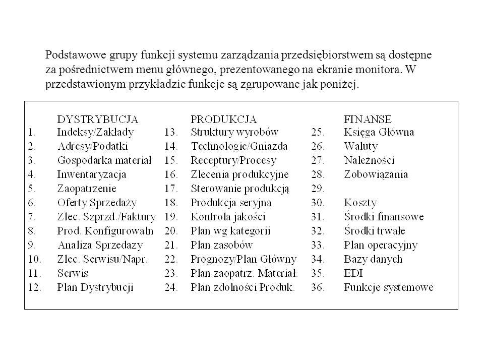 Podstawowe grupy funkcji systemu zarządzania przedsiębiorstwem są dostępne za pośrednictwem menu głównego, prezentowanego na ekranie monitora.