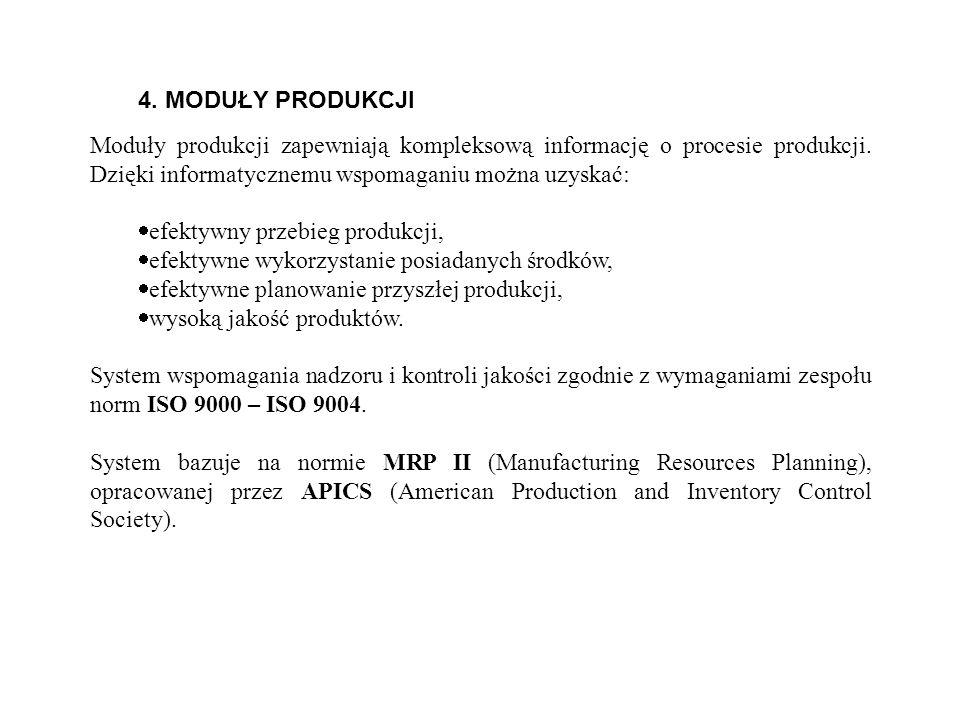 4. MODUŁY PRODUKCJI Moduły produkcji zapewniają kompleksową informację o procesie produkcji. Dzięki informatycznemu wspomaganiu można uzyskać: