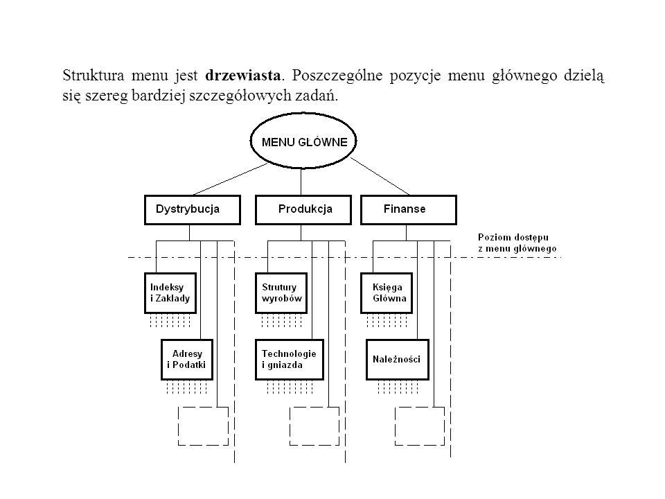 Struktura menu jest drzewiasta