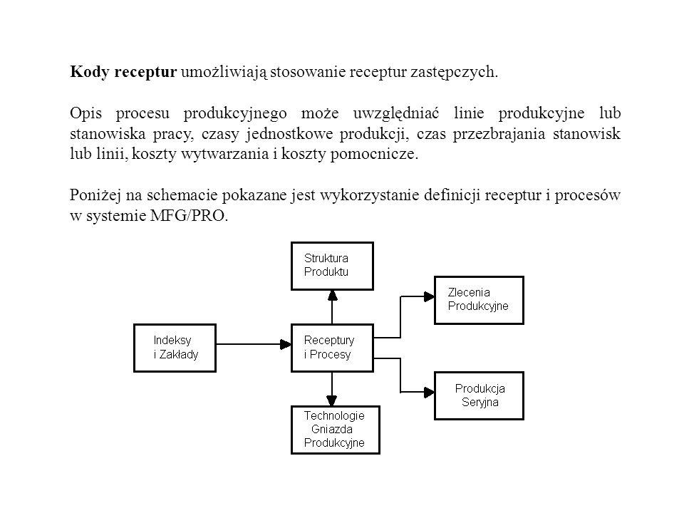 Kody receptur umożliwiają stosowanie receptur zastępczych.