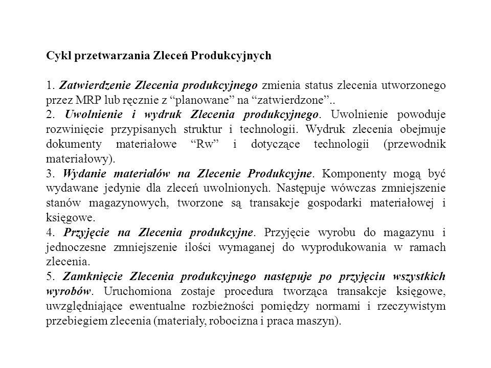 Cykl przetwarzania Zleceń Produkcyjnych