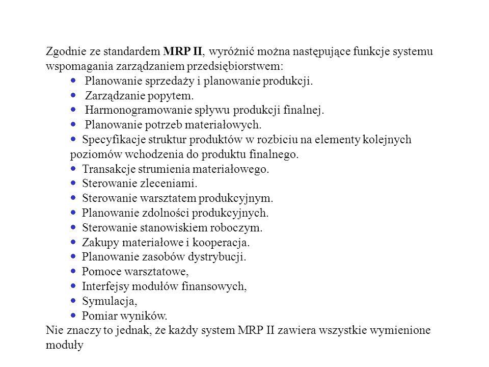 Zgodnie ze standardem MRP II, wyróżnić można następujące funkcje systemu wspomagania zarządzaniem przedsiębiorstwem:
