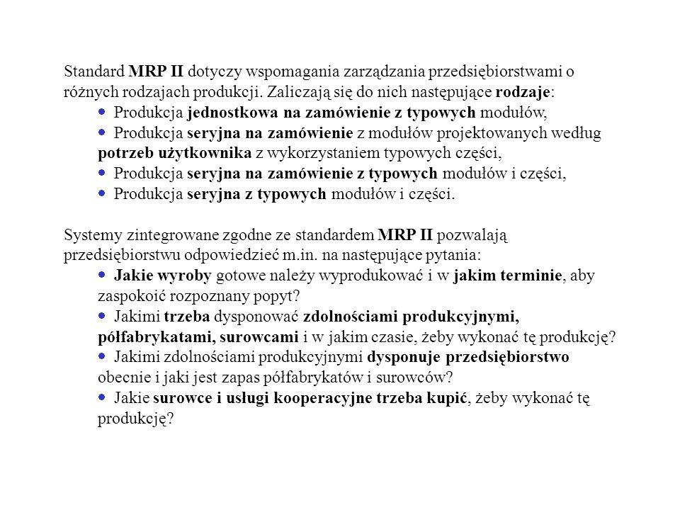 Standard MRP II dotyczy wspomagania zarządzania przedsiębiorstwami o różnych rodzajach produkcji. Zaliczają się do nich następujące rodzaje:
