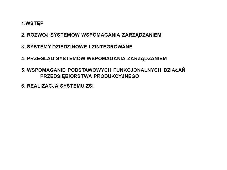 1.WSTĘP 2. ROZWÓJ SYSTEMÓW WSPOMAGANIA ZARZĄDZANIEM. 3. SYSTEMY DZIEDZINOWE I ZINTEGROWANE. 4. PRZEGLĄD SYSTEMÓW WSPOMAGANIA ZARZĄDZANIEM.