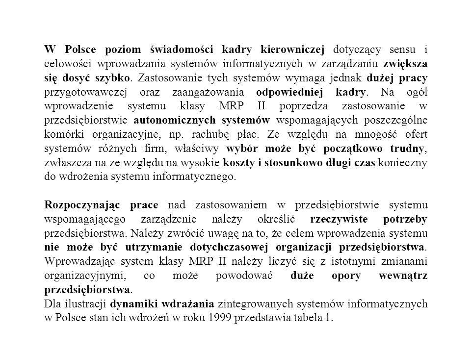 W Polsce poziom świadomości kadry kierowniczej dotyczący sensu i celowości wprowadzania systemów informatycznych w zarządzaniu zwiększa się dosyć szybko. Zastosowanie tych systemów wymaga jednak dużej pracy przygotowawczej oraz zaangażowania odpowiedniej kadry. Na ogół wprowadzenie systemu klasy MRP II poprzedza zastosowanie w przedsiębiorstwie autonomicznych systemów wspomagających poszczególne komórki organizacyjne, np. rachubę płac. Ze względu na mnogość ofert systemów różnych firm, właściwy wybór może być początkowo trudny, zwłaszcza na ze względu na wysokie koszty i stosunkowo długi czas konieczny do wdrożenia systemu informatycznego.