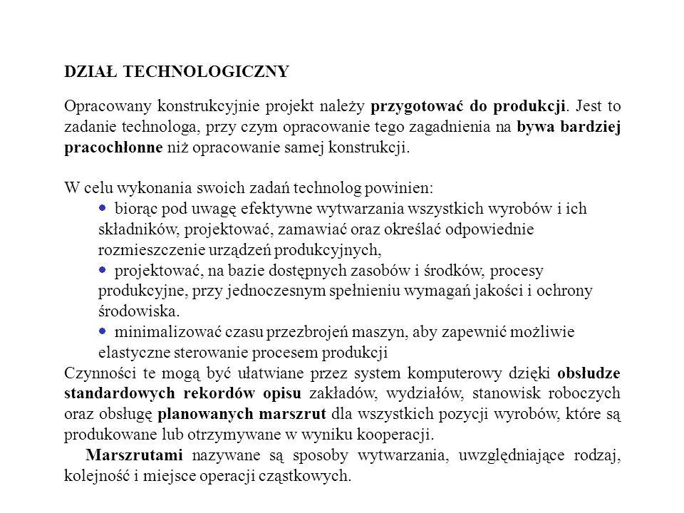DZIAŁ TECHNOLOGICZNY