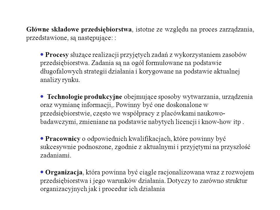 Główne składowe przedsiębiorstwa, istotne ze względu na proces zarządzania, przedstawione, są następujące: :