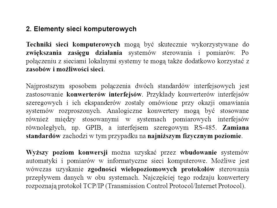 2. Elementy sieci komputerowych