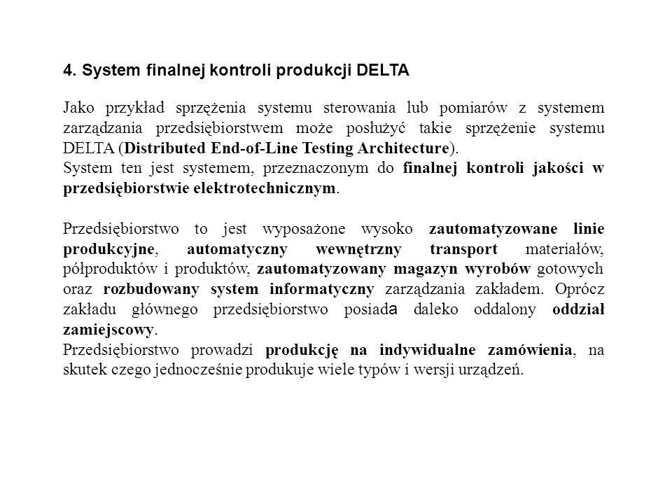 4. System finalnej kontroli produkcji DELTA