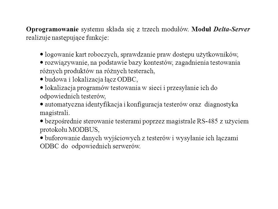 Oprogramowanie systemu składa się z trzech modułów