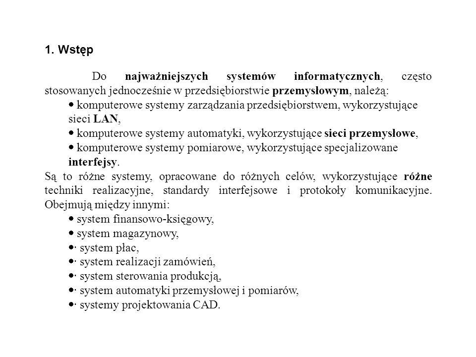 1. Wstęp Do najważniejszych systemów informatycznych, często stosowanych jednocześnie w przedsiębiorstwie przemysłowym, należą: