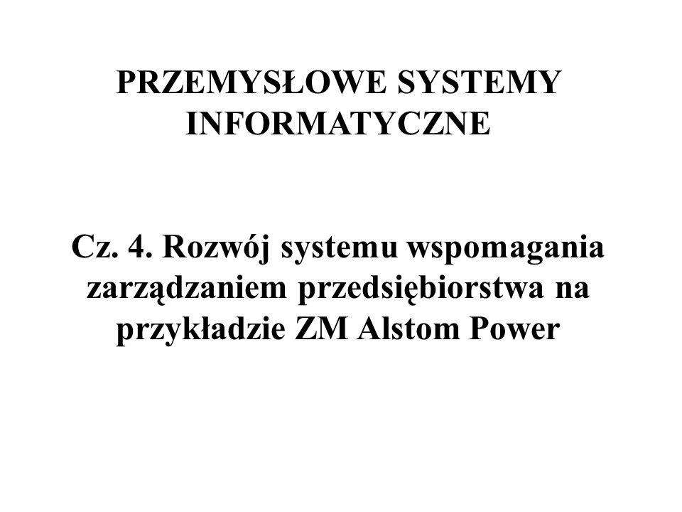 PRZEMYSŁOWE SYSTEMY INFORMATYCZNE
