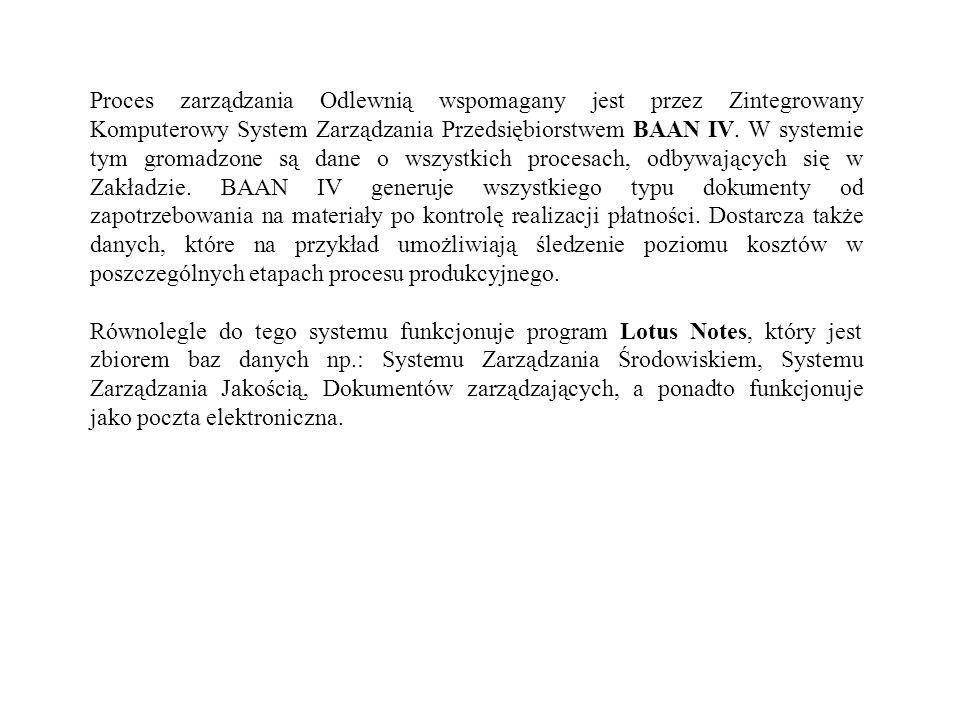 Proces zarządzania Odlewnią wspomagany jest przez Zintegrowany Komputerowy System Zarządzania Przedsiębiorstwem BAAN IV. W systemie tym gromadzone są dane o wszystkich procesach, odbywających się w Zakładzie. BAAN IV generuje wszystkiego typu dokumenty od zapotrzebowania na materiały po kontrolę realizacji płatności. Dostarcza także danych, które na przykład umożliwiają śledzenie poziomu kosztów w poszczególnych etapach procesu produkcyjnego.