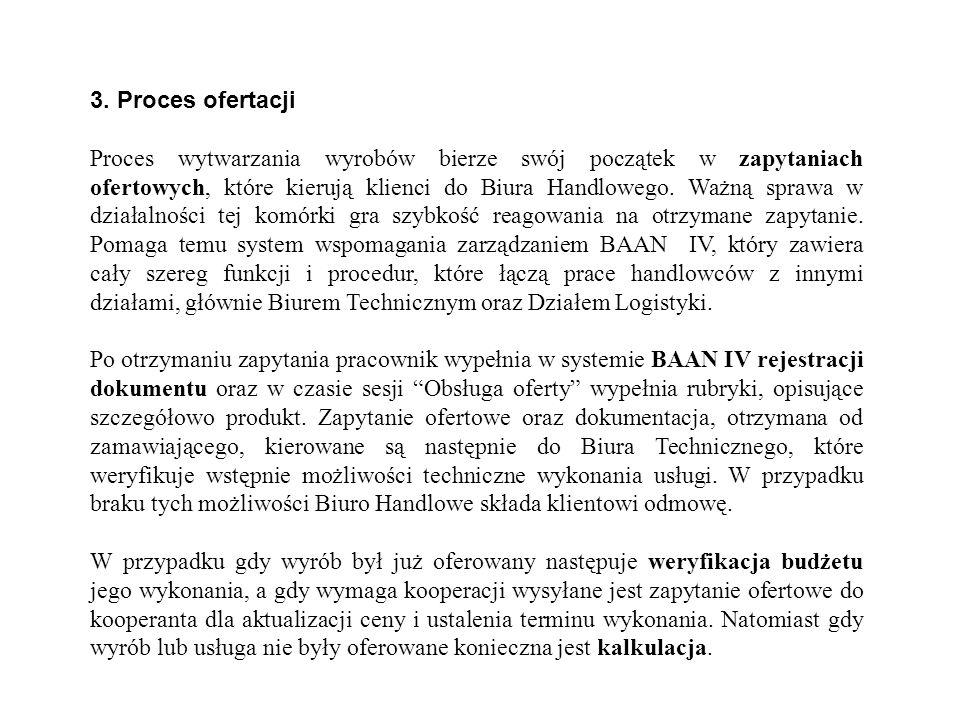 3. Proces ofertacji