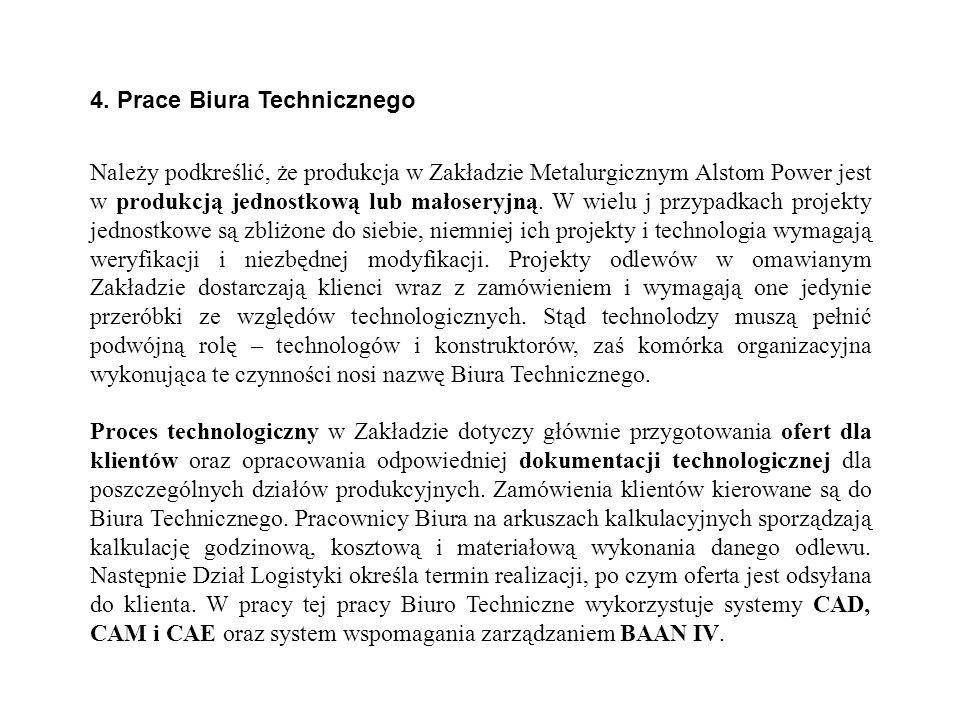 4. Prace Biura Technicznego