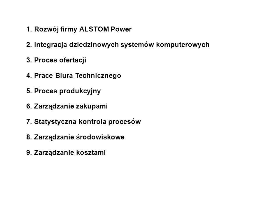 1. Rozwój firmy ALSTOM Power