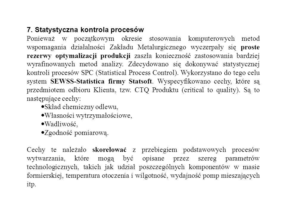7. Statystyczna kontrola procesów