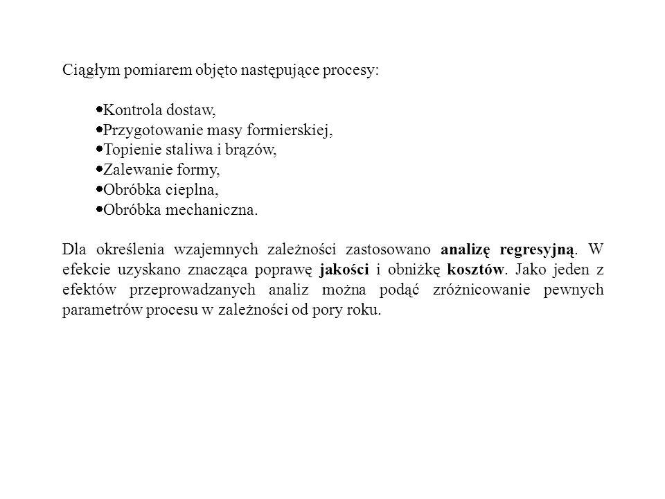 Ciągłym pomiarem objęto następujące procesy: