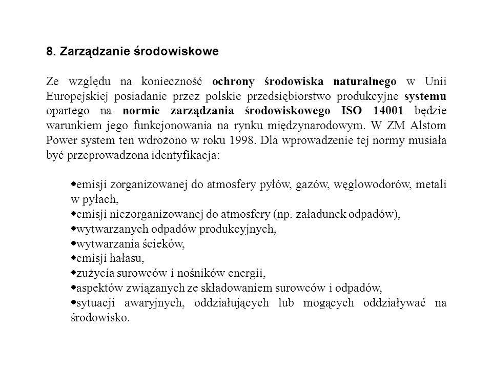 8. Zarządzanie środowiskowe