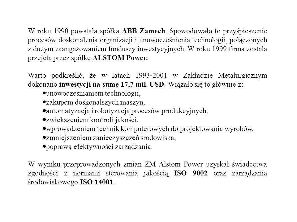 W roku 1990 powstała spółka ABB Zamech