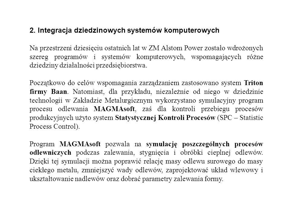 2. Integracja dziedzinowych systemów komputerowych