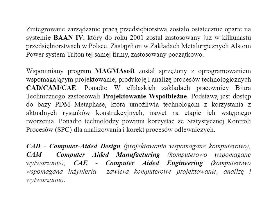 Zintegrowane zarządzanie pracą przedsiębiorstwa zostało ostatecznie oparte na systemie BAAN IV, który do roku 2001 został zastosowany już w kilkunastu przedsiębiorstwach w Polsce. Zastąpił on w Zakładach Metalurgicznych Alstom Power system Triton tej samej firmy, zastosowany początkowo.