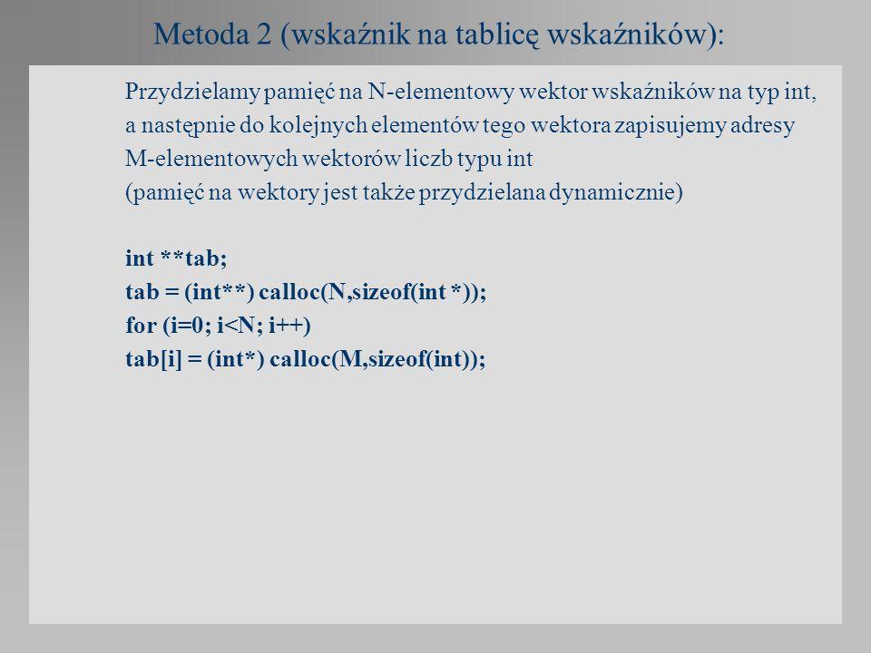 Metoda 2 (wskaźnik na tablicę wskaźników):