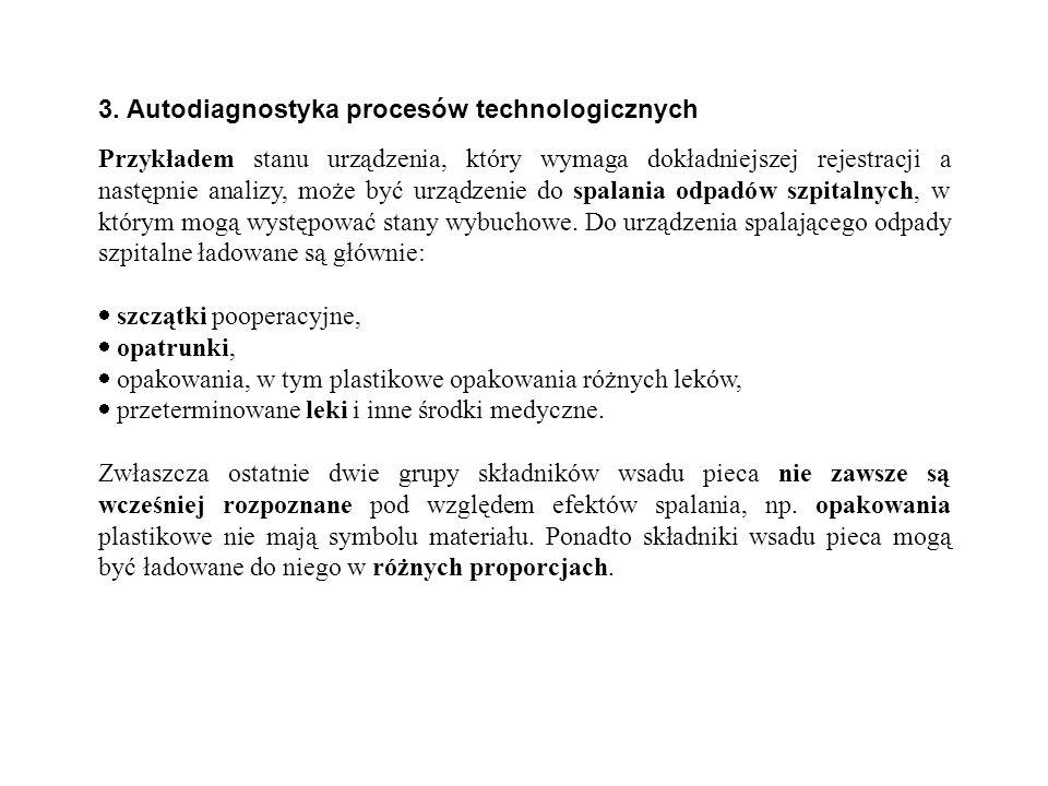 3. Autodiagnostyka procesów technologicznych