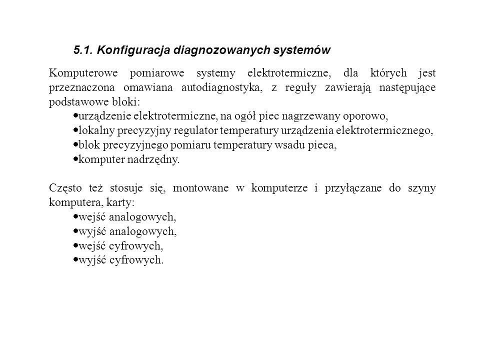 5.1. Konfiguracja diagnozowanych systemów